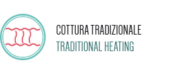 Traditional heating